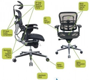 ergonomic seating executive office chair quality features lumar support spinal support