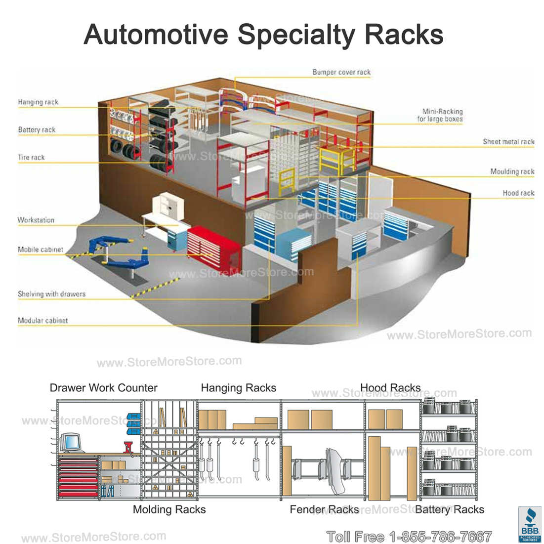 automotive parts storage solutions
