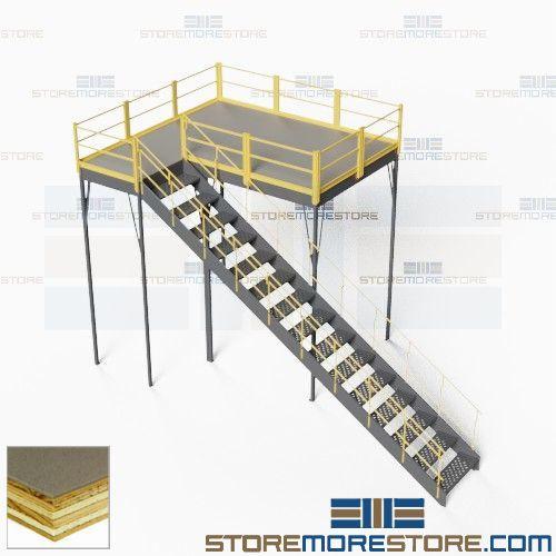 mezzanine guardrail stairway kits